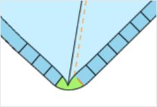 プラダンは中空構造なので折り目はリブ目に沿ってずれて曲がる
