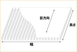 プラダンシートの構造